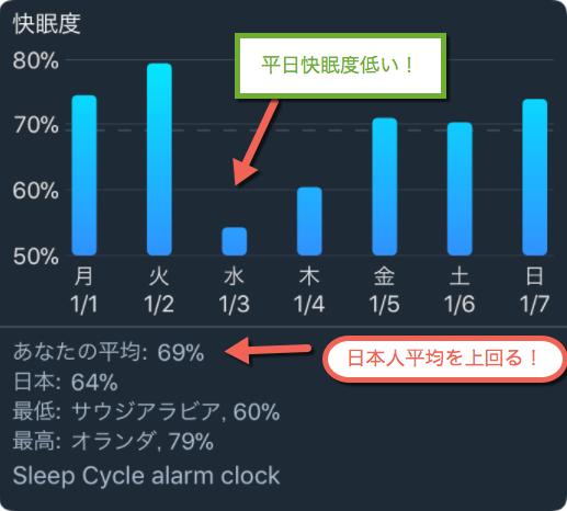 快眠度アップ2018-2